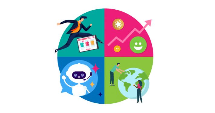 2021 mega trends customer service email