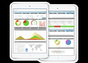 CSAT survey dashboard