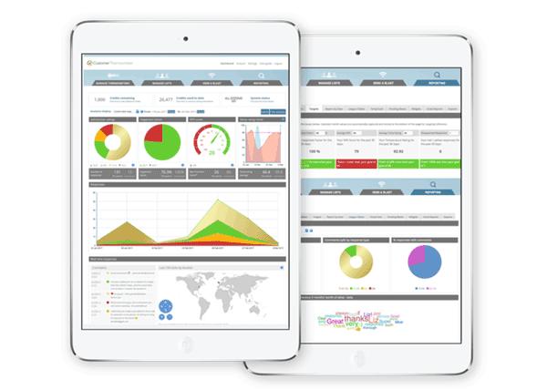 CSAT-survey-dashboard