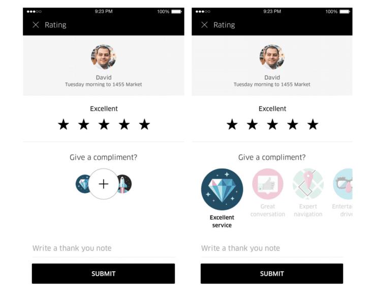 Uber survey