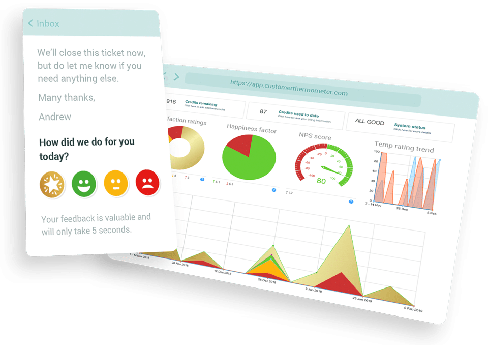 Customer Thermometer Survey and Dashboard
