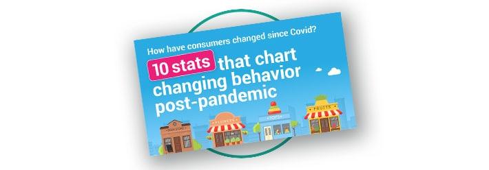 post covid consumer behavior stats