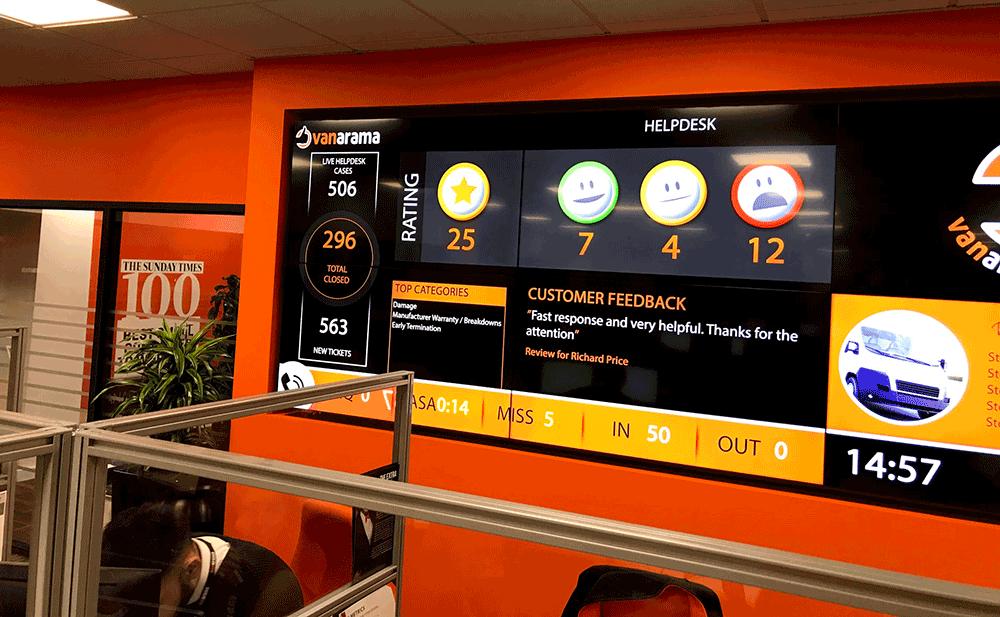 Vanarama CT dashboard